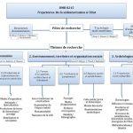 organigrammethe_matique_projetumr_bis_.jpg
